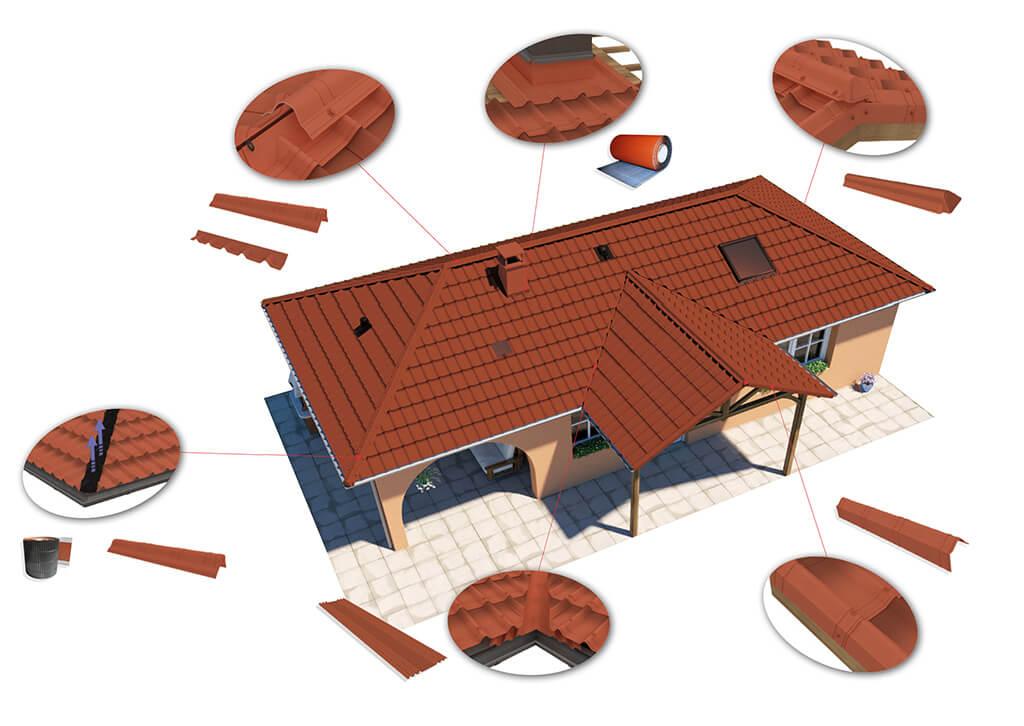 Onduvilla Roofing System